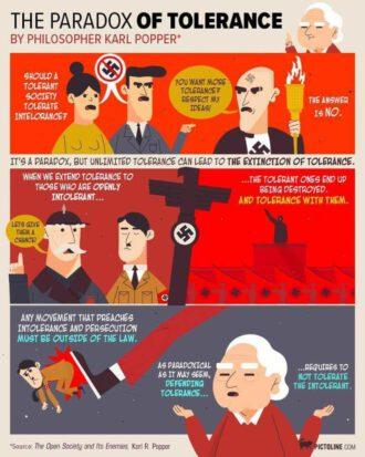Nein zu Nazis